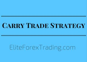 Carry Trade Strategy