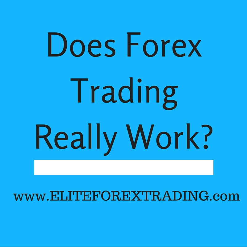 How does forex market works