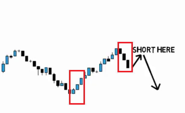 Three black crows stock market