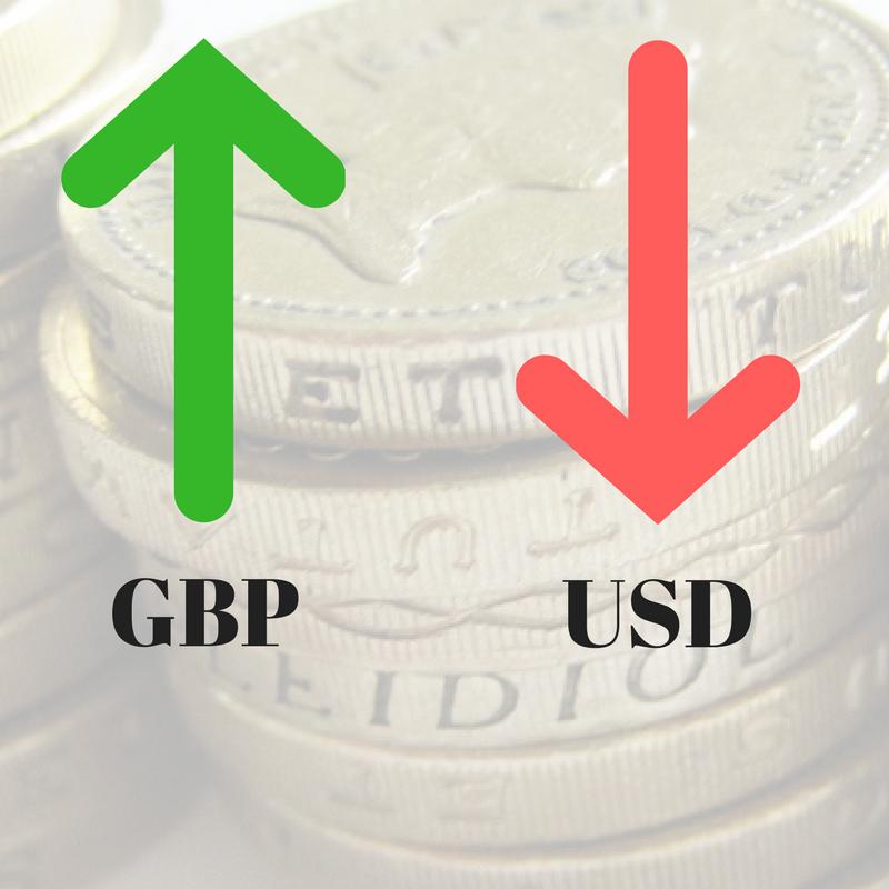GBP USD Trade